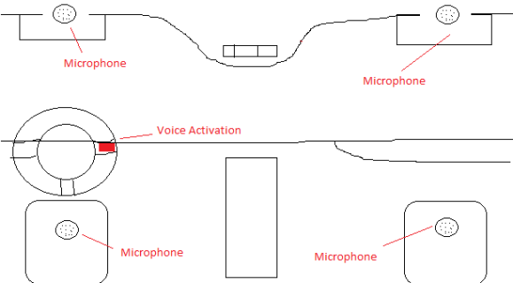 Microphones throughout car